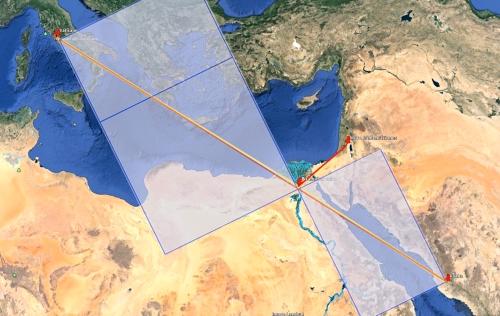 No sólo descubrimos que estaban alineados los puntos del trabajo, sino que además el punto donde sobre la linea que corresponde al Cairo es de proporción aurea.
