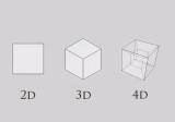Un cubo dentro de otro cubo representa la Cuarta dimensión, el más alla del mundo material