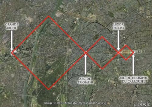 Algunos misterios de la geometría sagrada oculta en Paris